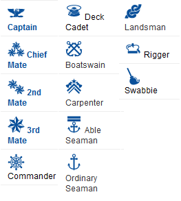 MarineMax Rank Icons.png