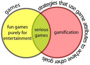 gamification_vs_serious_games_web.png