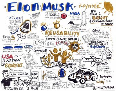 ElonMusk by ImageThink.jpg