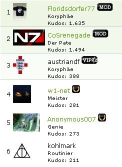 Kudo_High_Score_List.jpg