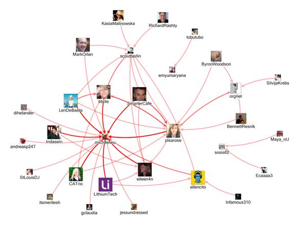 tw graph 2013-05-30-11 #sos2_a_degOut.png
