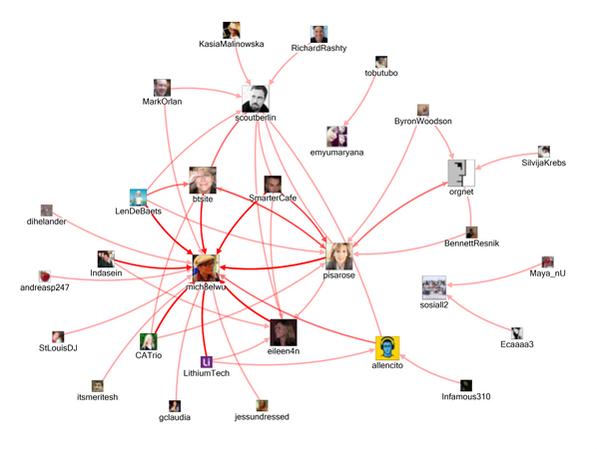tw graph 2013-05-30-11 #sos2_a_degIn.png