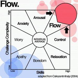 Flow Mental States