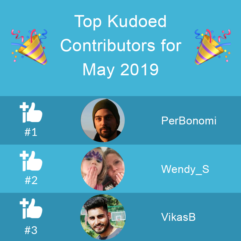top contributors_05-2019.png