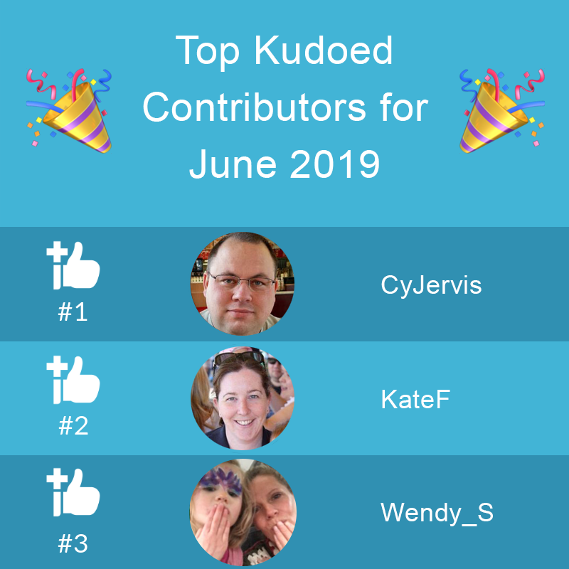 top contributors_06-2019.png