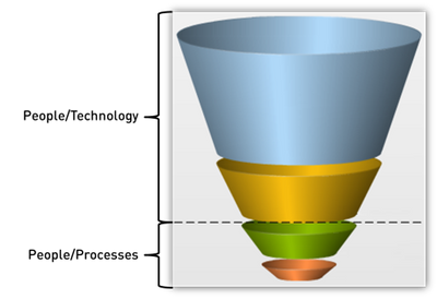 Ideation Blog Post (figure 3).png