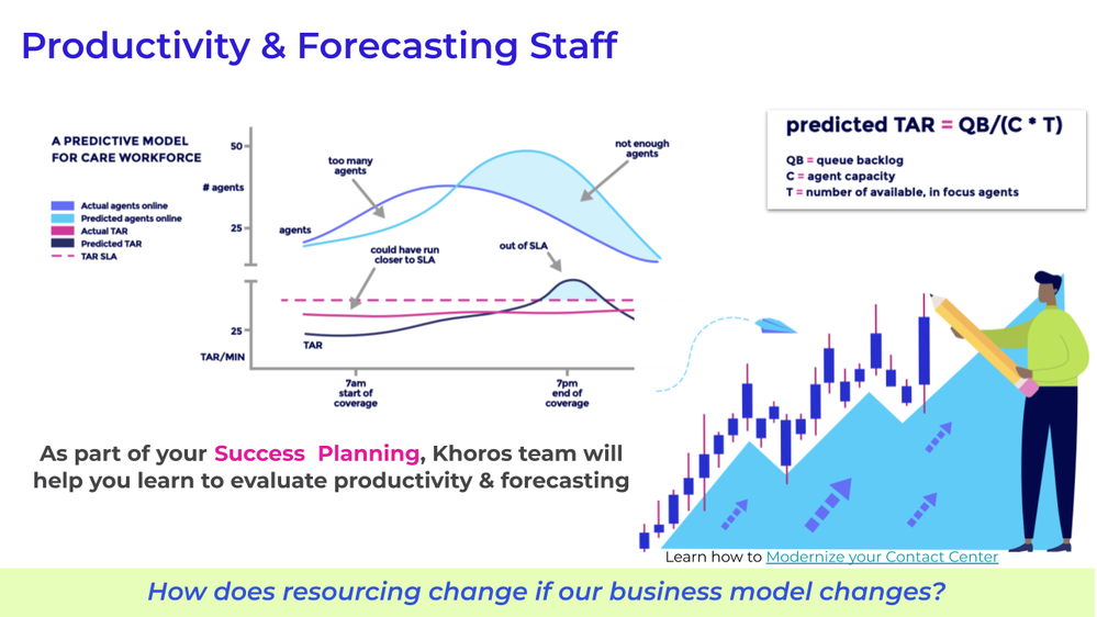 Forecasting & Staffing - Modernizing Digital Care Series  (2).png