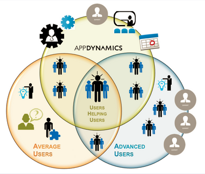 AppDynamics image2.png