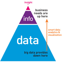 data-triangle-2.png