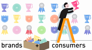 gamification brands+consumers.png