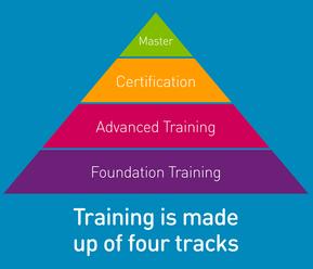 blog_trainingfourtracks.png