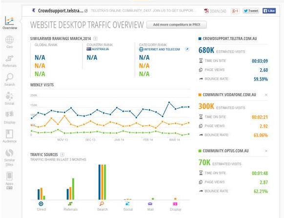 Crowdsupport-Traffic.jpg