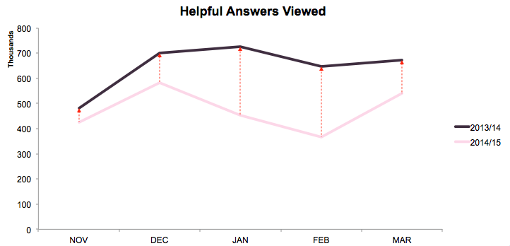 Lithy_VM_Answers_graph.png