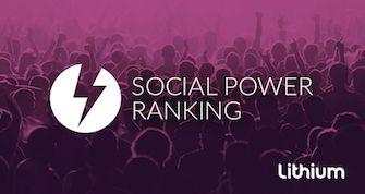 lithium-social-power-rank-banner-v2.jpg