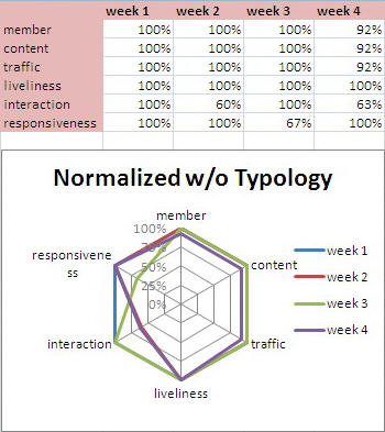 compass_normalized-typology.jpg