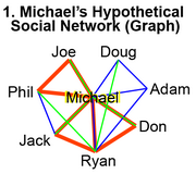 hypothetical_social_network_resize.png