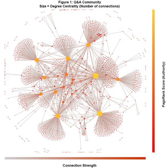 social_graph_1_resize.jpg