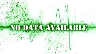 No data Static