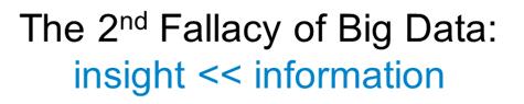 Big Data Fallacy2.png