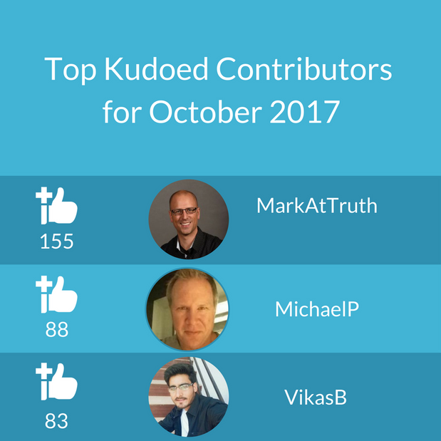TopContributors_August (2).png