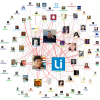 twitter_SocGraph_LithCast_Wakita_resize.png