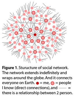 social_network_structure_resize.png